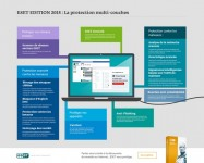 ESET-EDITION-2015--La-protection-multi-couches