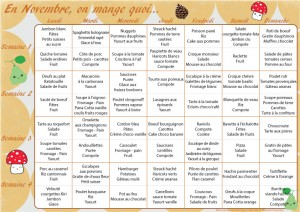 En novembre, on mange quoi ? – menus mensuels #4