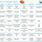 En février, on mange quoi ? – menus mensuels (pour vos agendas aussi) #7